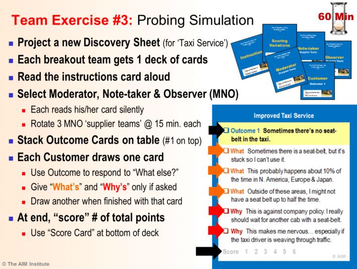 Probing Simulation