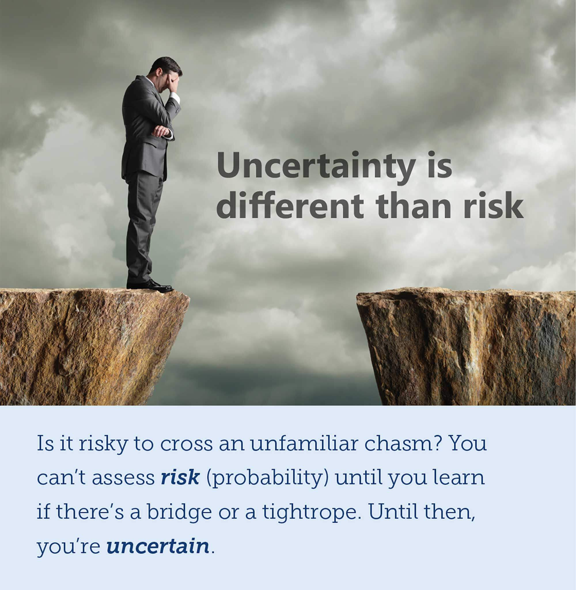 Uncertainty is Different than Risk photo