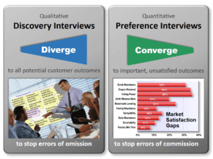 Benefits graph of Qualitative and Quantitative interviews
