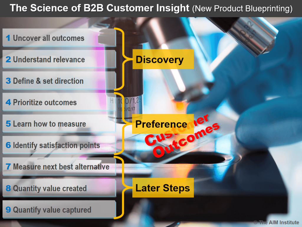 New Product Blueprinting - The Science of B2B Customer Insight image