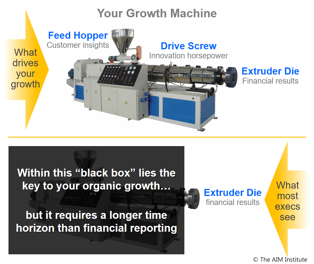 """Your Growth Machine"" graphic"
