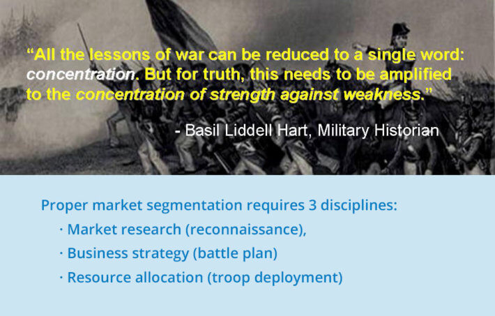 Good B2B market segmentation leads to good concentration