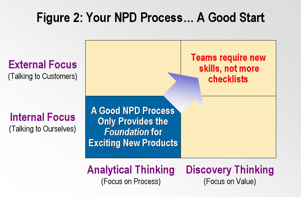 Your NPD process is a good start
