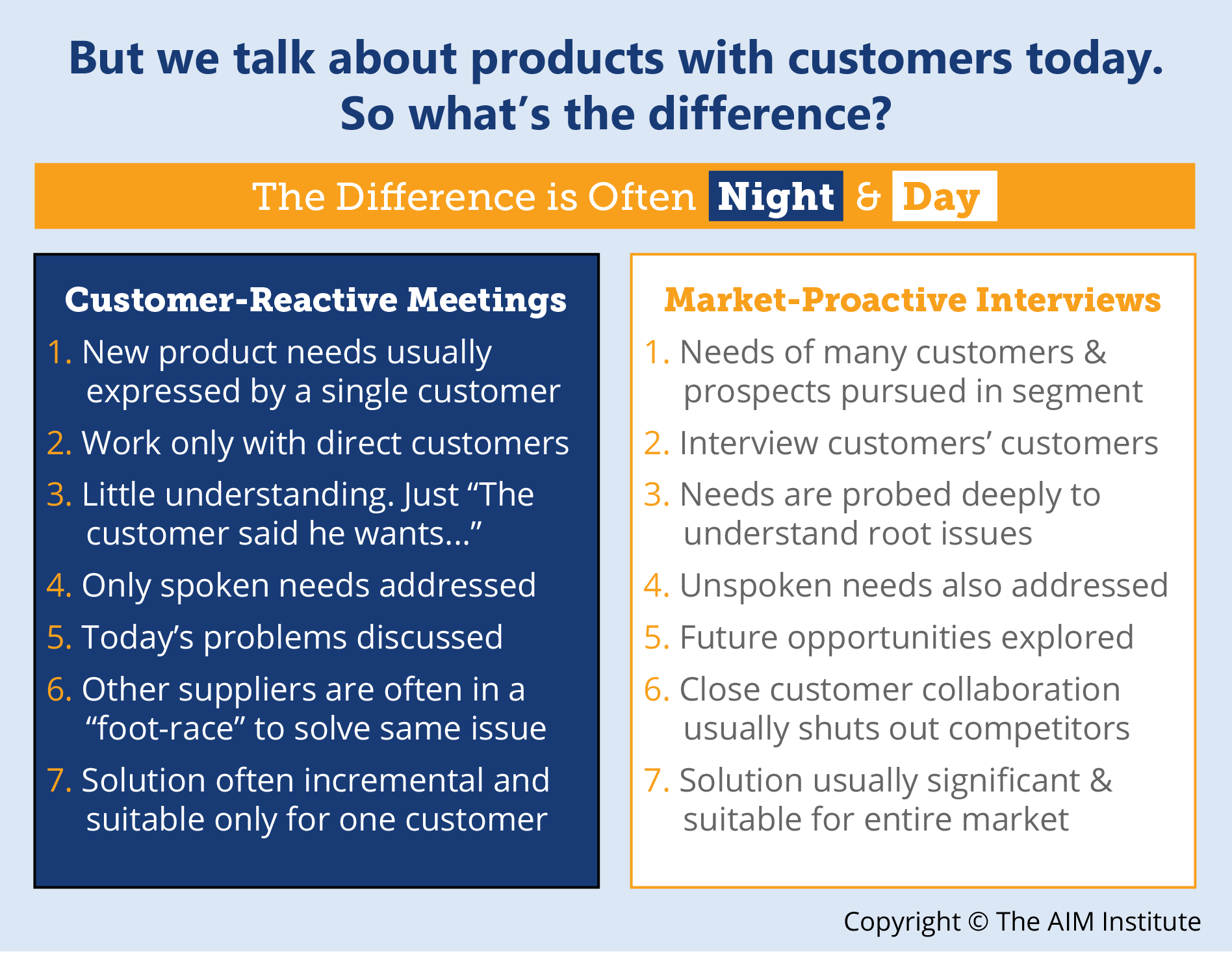 market proactive interview difference is night and day