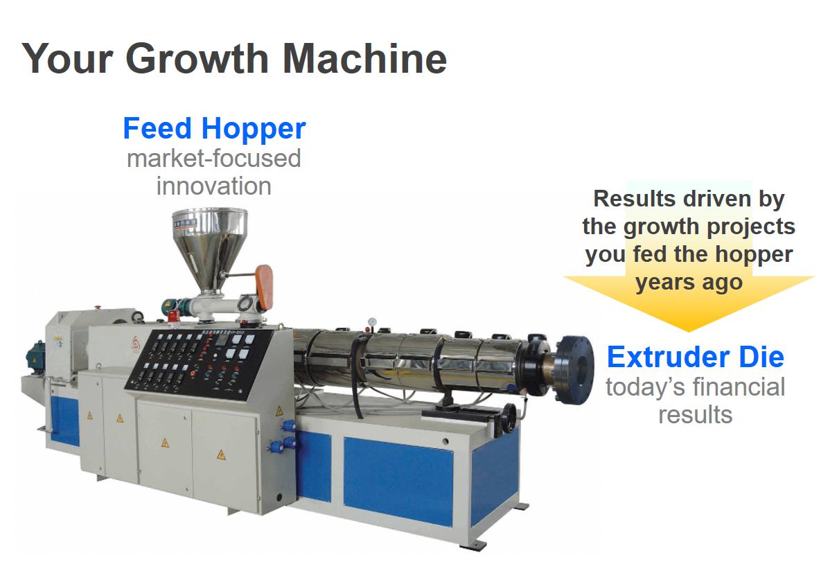 Illustration - Your B2B organic growth machine