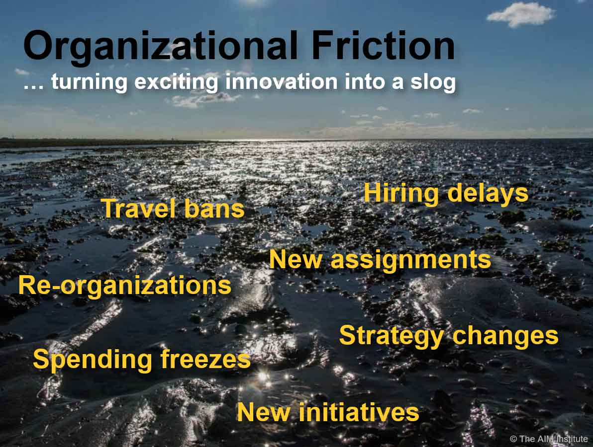 B2B Organic Growth flows from removing organizational friction