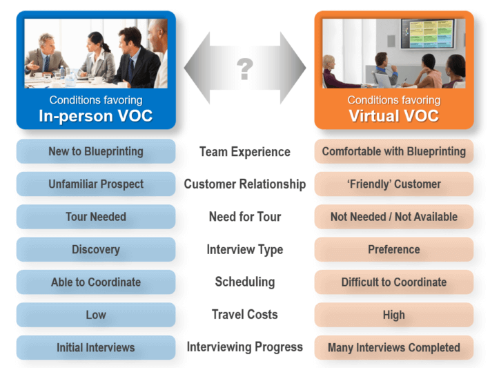 In-person-VOC-vs-virtual-VOC