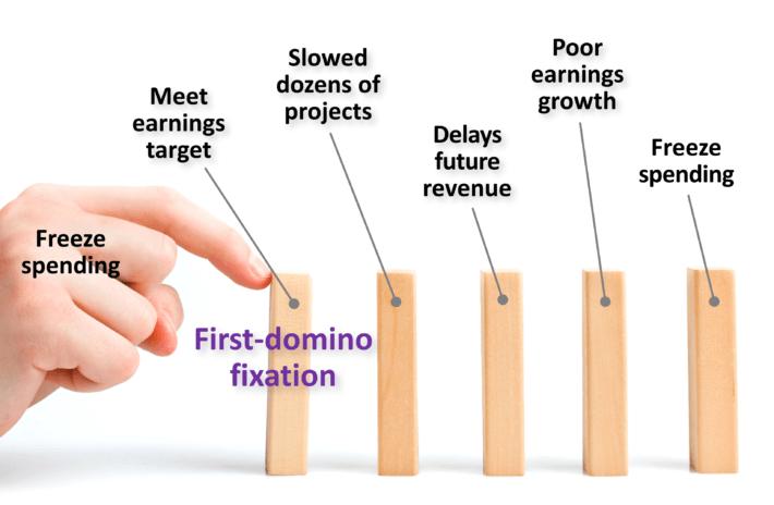 An imbalanced focus on near-term growth usually slows growth later.
