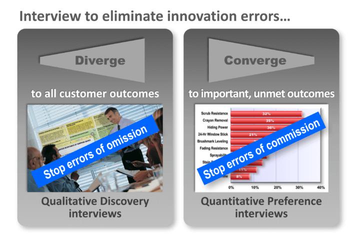 B2B companies should conduct both qualitative and quantitative interviews.