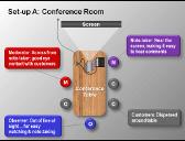 e-Learning Module 13: Interview Logistics
