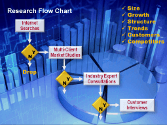 e-Learning Module 5: Secondary Market Research