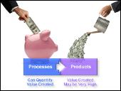 e-Learning Module 8: Creating Capturing Value