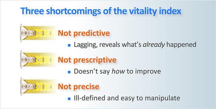 VI as an innovation metric