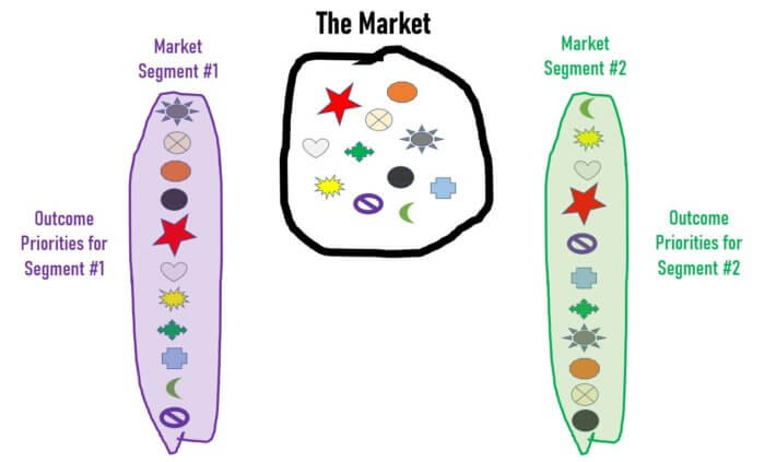 Market segmentation with examples image