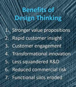 Benefits-of-the-Design-Thinking-process