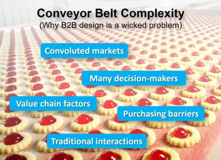 Conveyor-belt-complexity