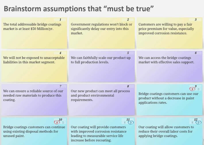 When you commercialize technology, brainstorm all project assumptions that must be true.