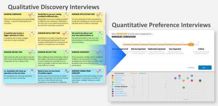Qualitative Discovery and quantitative Preference interviews