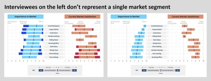 Interviews-on-the-left-dont-represent-a-single-market-segment