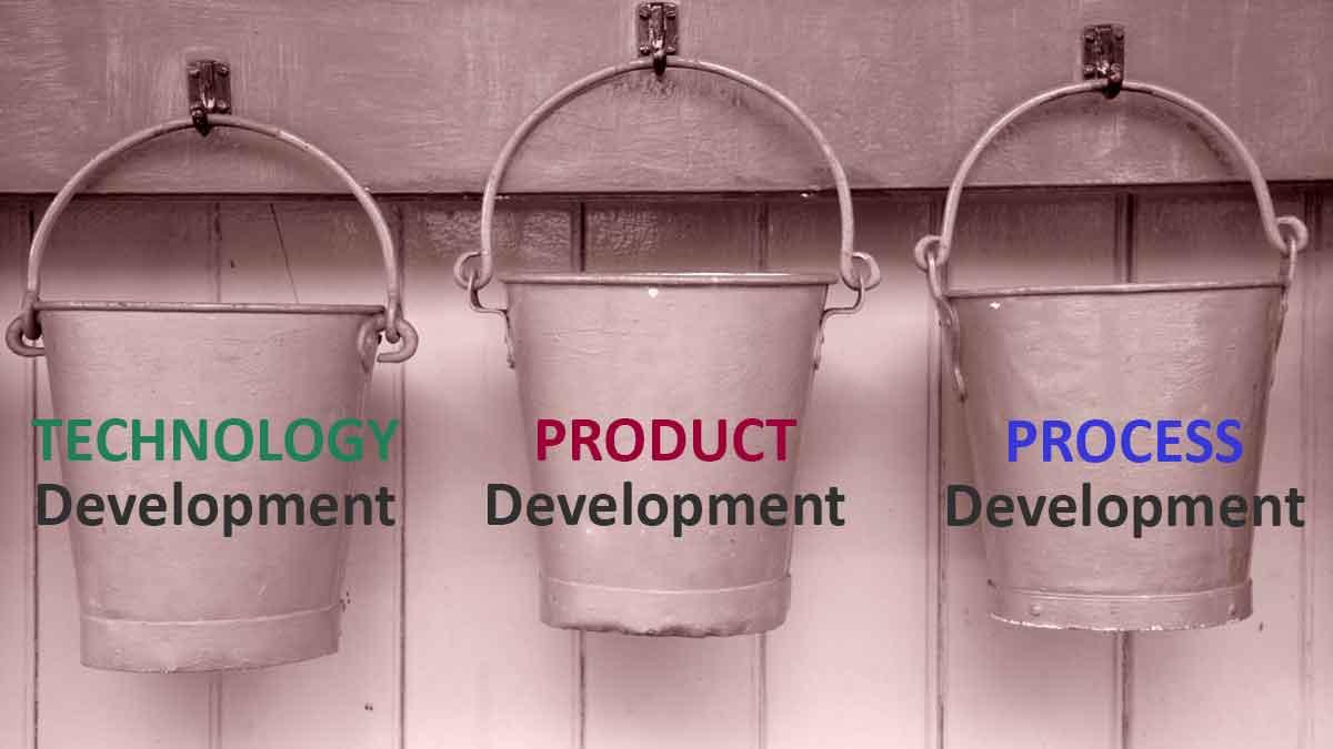 332-Three-Innovation-Buckets