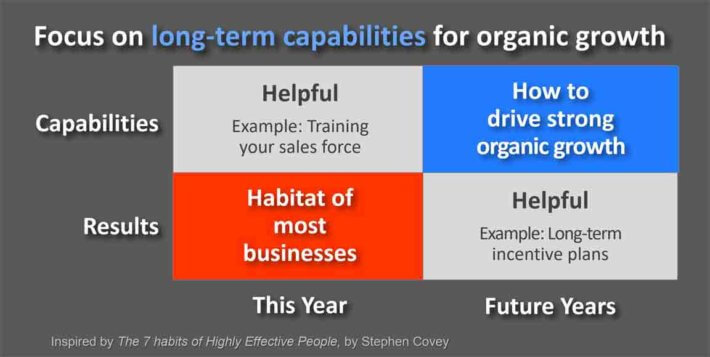 Focus-on-long-term-capabilities-for-organic-growth